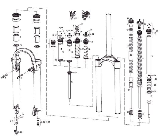 PROBLEMLÖSUNG FÜR MOTION CONTROL/POPLOC bei 32mm Gabeln