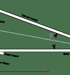 barndoor mount [ 1660 x 844 Pixel ]