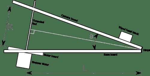 small resolution of barndoor mount