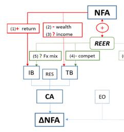 bis nfa flowchart featured png [ 2048 x 1152 Pixel ]