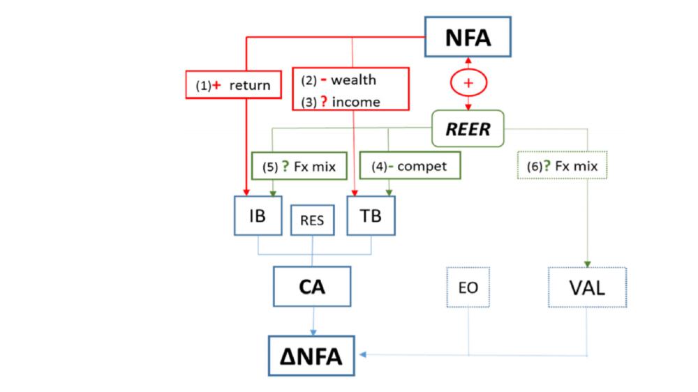 medium resolution of bis nfa flowchart featured png