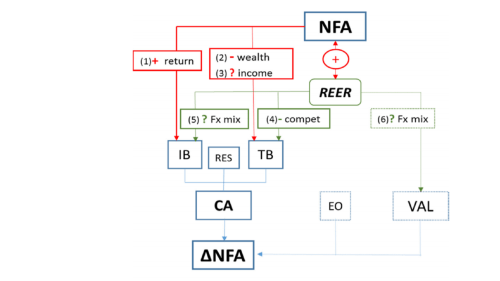 small resolution of bis nfa flowchart featured png