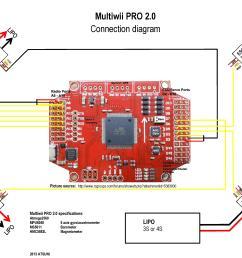multiwii wiring diagram data schematic diagram multiwii wiring diagram [ 3508 x 2479 Pixel ]