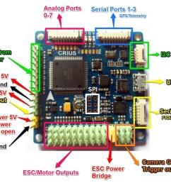 multiwii wiring diagram blog wiring diagram multiwii wiring diagram [ 998 x 800 Pixel ]
