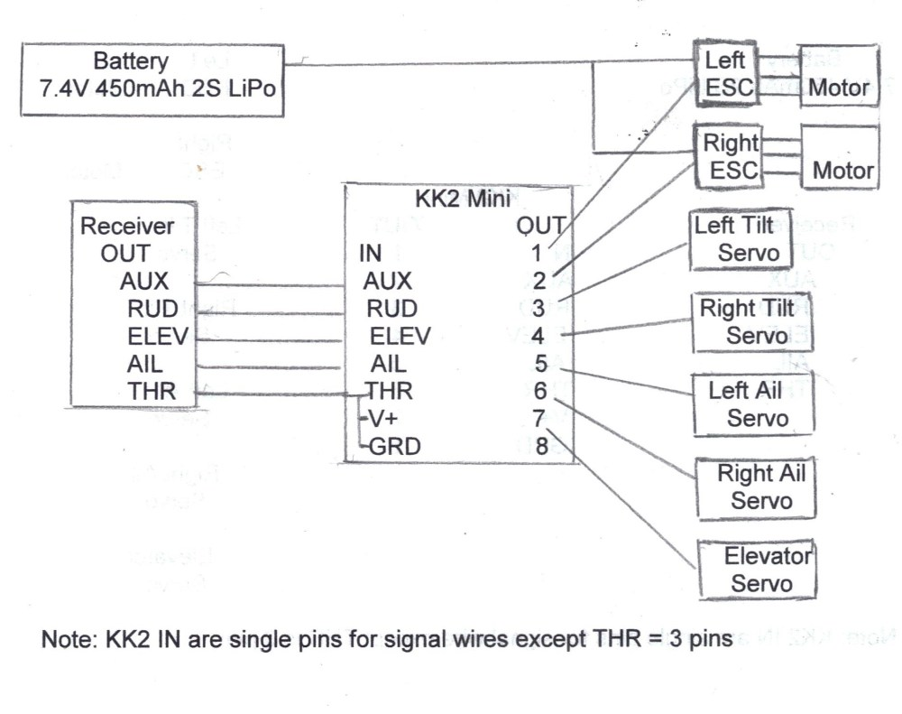 medium resolution of kk2 wiring 001 jpg