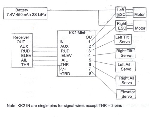 small resolution of kk2 wiring 001 jpg