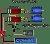 Brushless Motor Wiring Diagram - Po.davidforlife.de