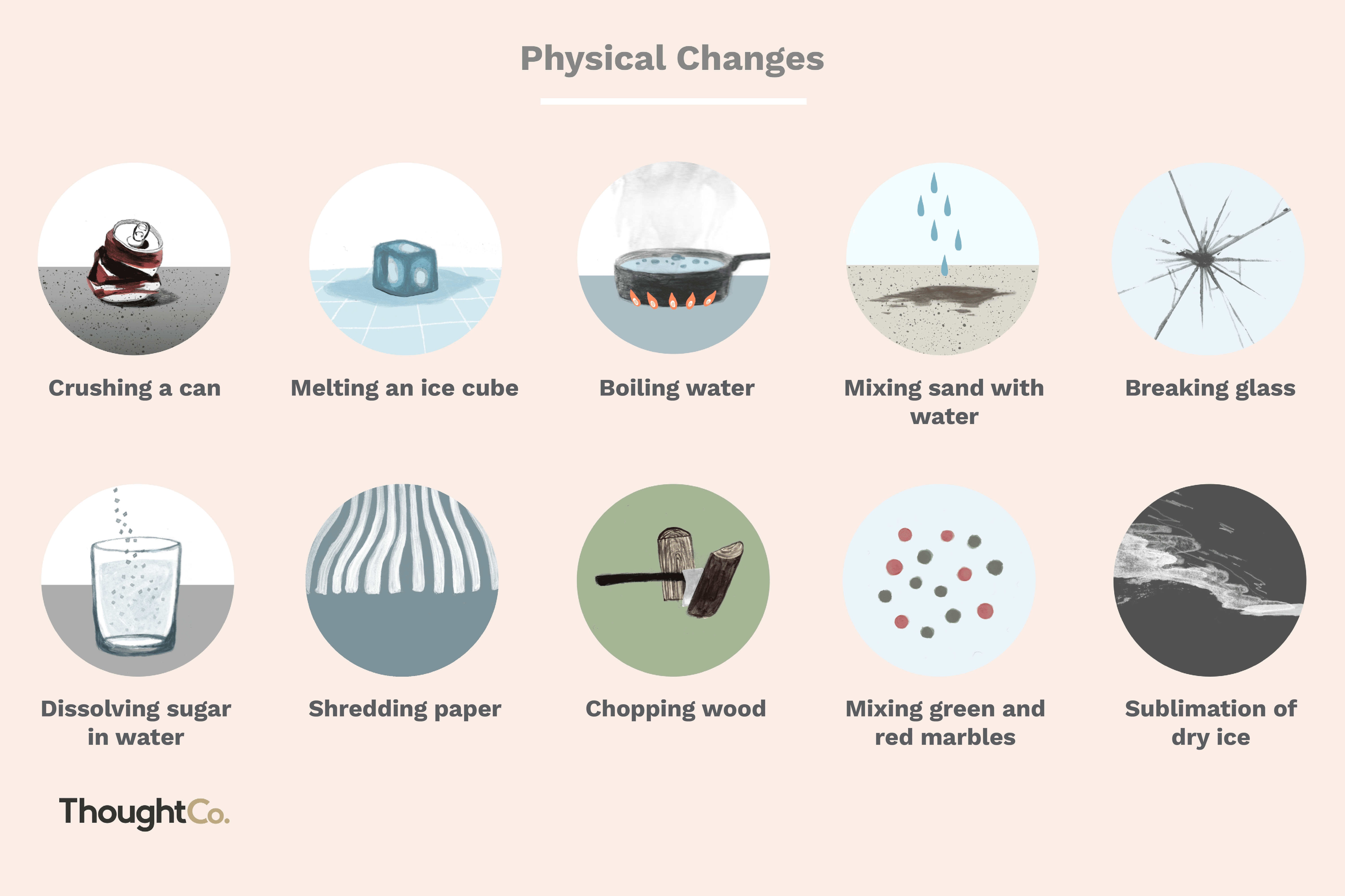 10 Examples Of Physical Changes