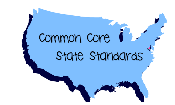 Common Core State Standards Explained