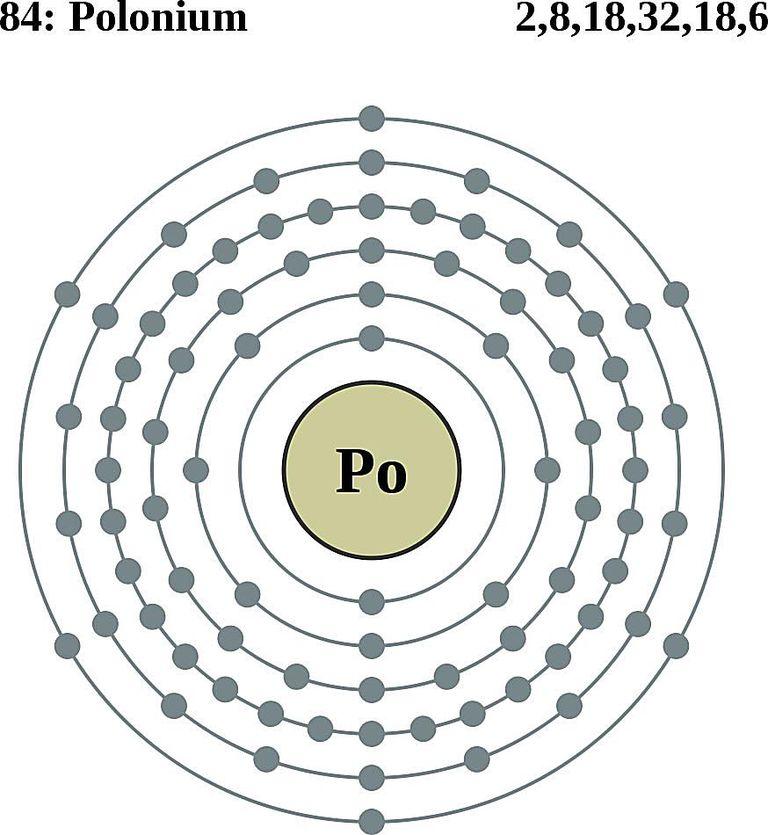 francium atom diagram 1989 honda civic distributor wiring atoms diagrams - electron configurations of elements