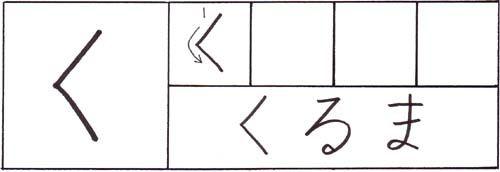 A Stroke Guide to か、き、く、け、こ (Ka, Ki, Ku, Ke, Ko)