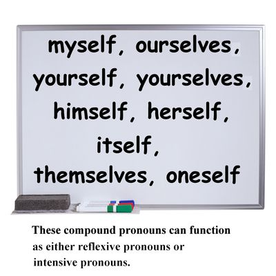 Intensive Pronoun Definition And Examples