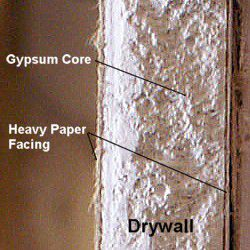 Common Types of Drywall or Gypsum Wallboard