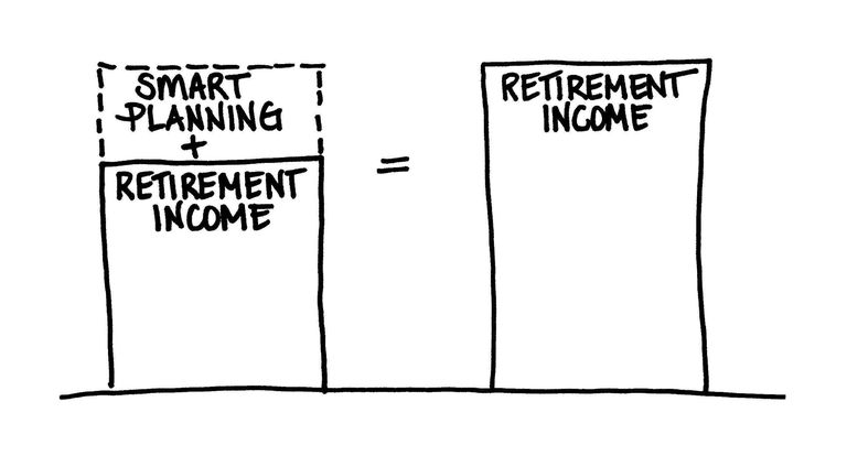Income Strategies Boost What You Can Spend in Retirement