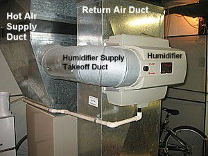 Forced Air Furnace Wiring Diagram How A Furnace Mounted Home Humidifier Works