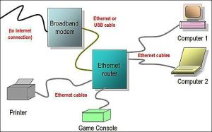 Network Diagram Layouts  Home Network Diagrams
