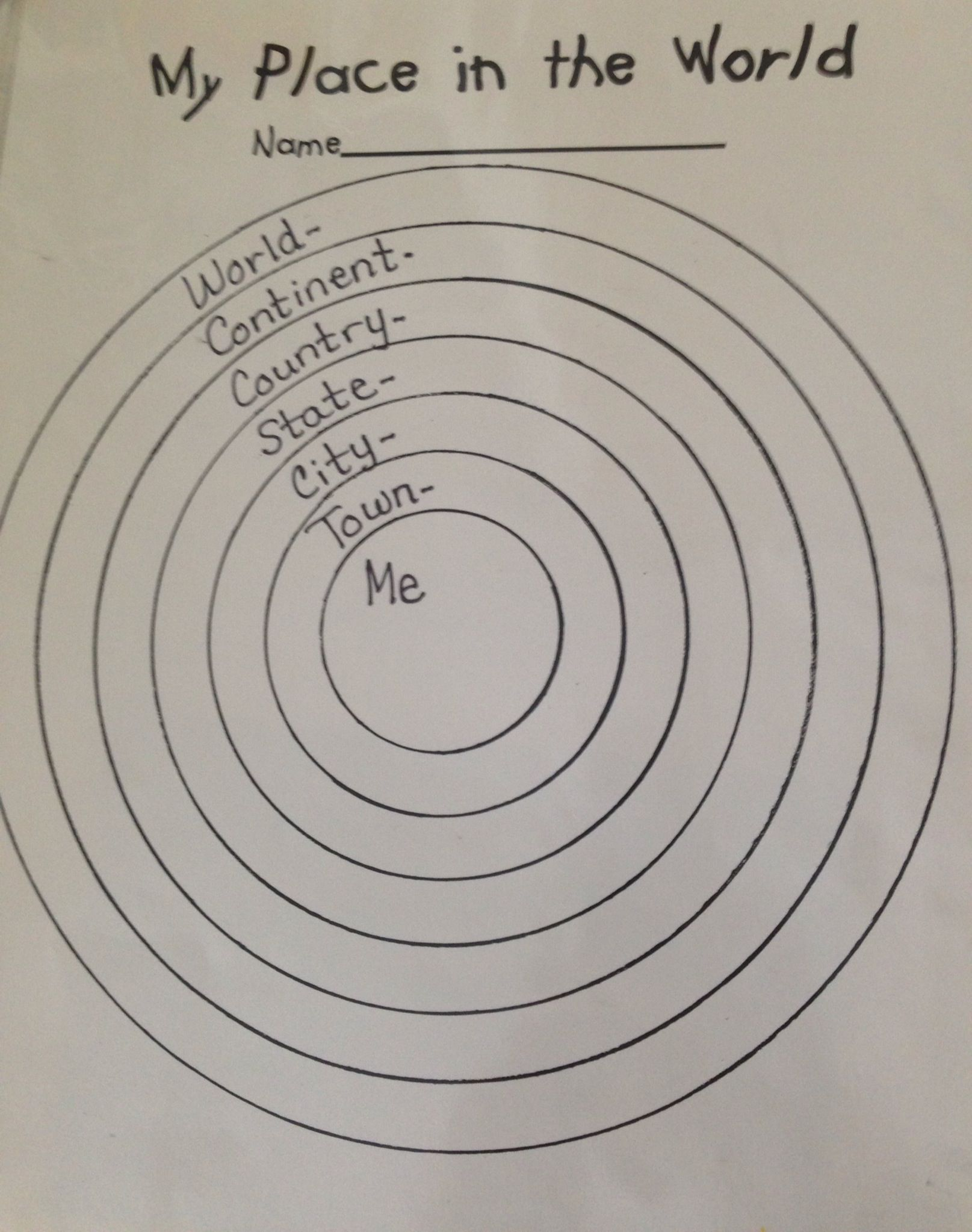 Second Grade Map Project Ideas