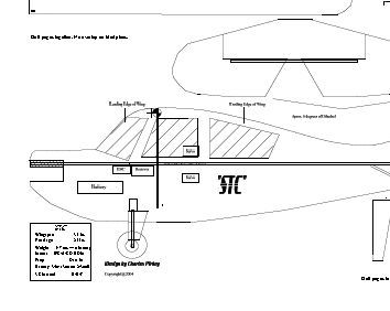 Free Easy-Build RC (Radio Controlled) Airplane Plans