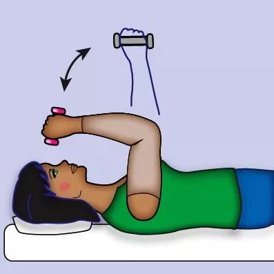Elbow Extension