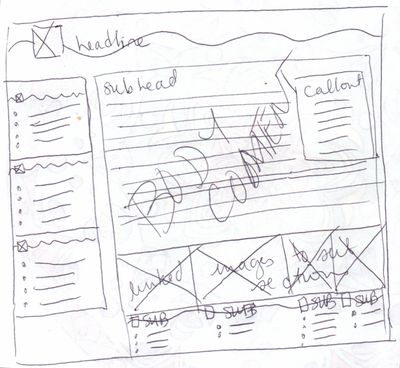 What Is a Wireframe in 3D Animation?