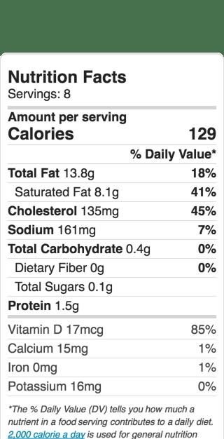 Nutrition Information for Easy Blender Hollandaise Sauce. Serves 8 or more.