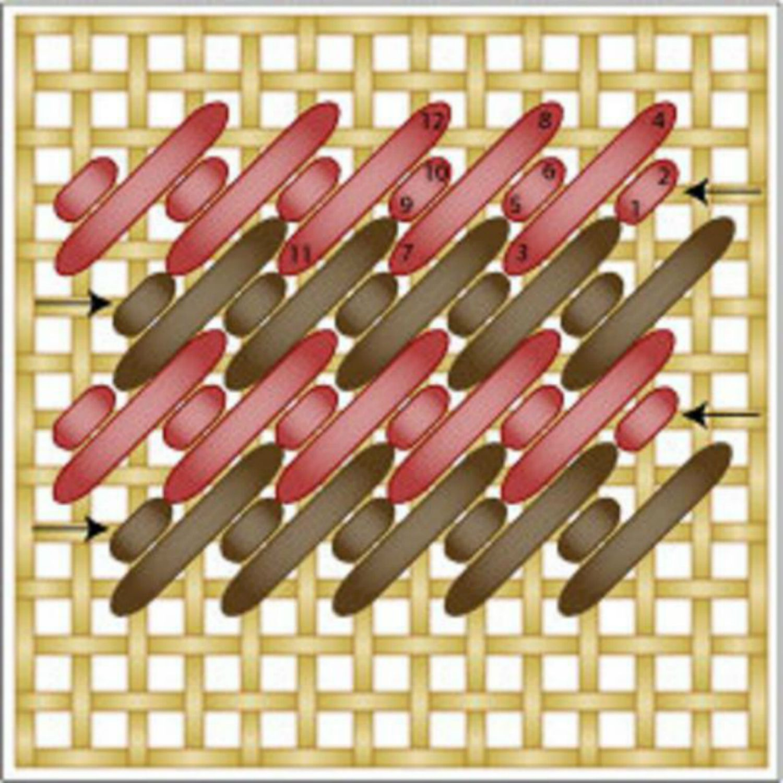 needlepoint stitches stitch diagrams toyota hilux wiring diagram 2008 learn how to work the nobuko