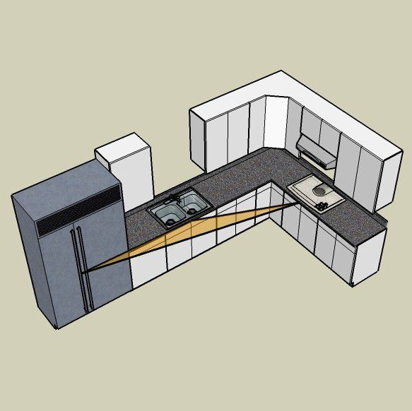 L Shaped Kitchen Layout Dimensions