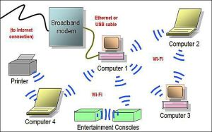 Network Diagram Layouts  Home Network Diagrams