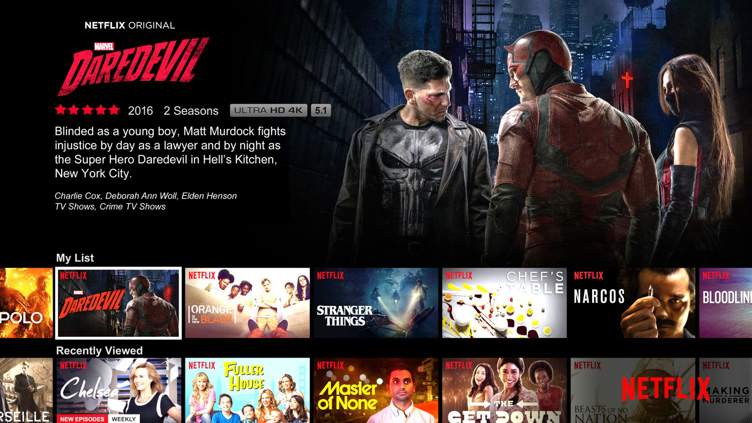 Streaming Netflix in 4K  What You Need to Know