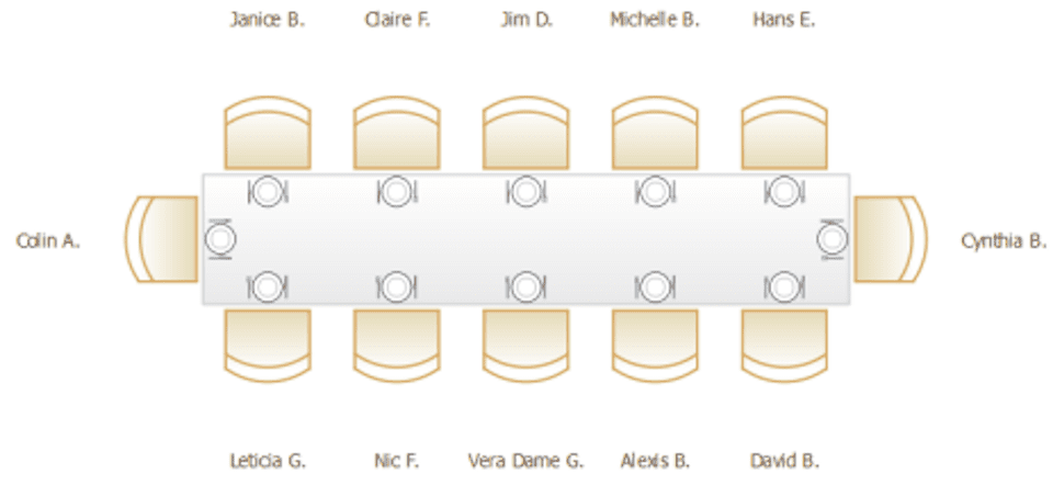 dinner party seating chart template