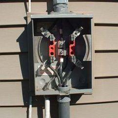 Kilowatt Hour Meter Wiring Diagram 2003 Nissan Pathfinder Engine How To Wire An Electric