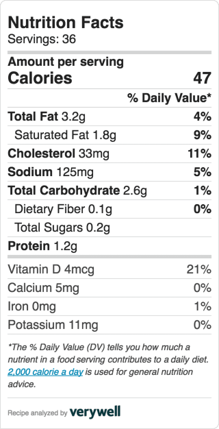 Nutritional Information for Passover Puffs. Serves 36 minis.