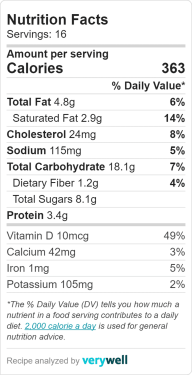 Matcha Cake Nutrition Facts