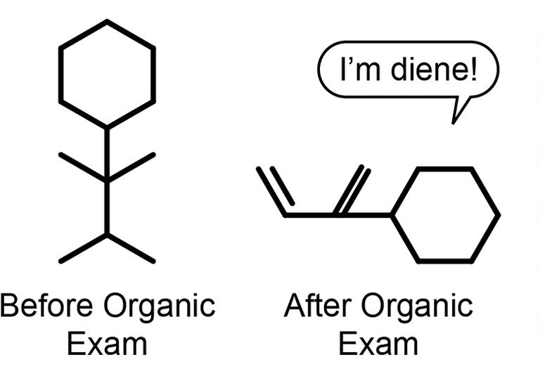 Organic Chemistry Survival Tips