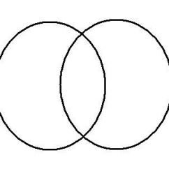 Venn Diagram Template With Lines 2006 Toyota Corolla Alternator Wiring How Graphic Organizers Can Help Esl Learners