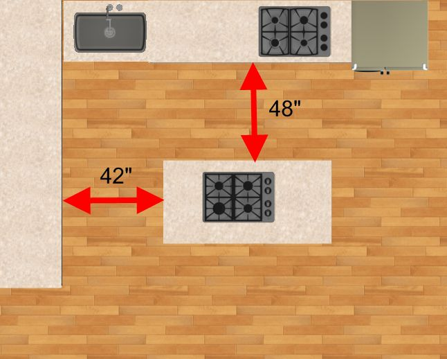 Distance Between Kitchen Island And Wall Cabinets Www