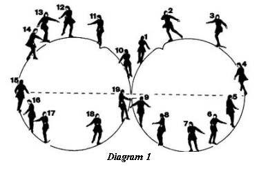 The Figure Skating Waltz Eight