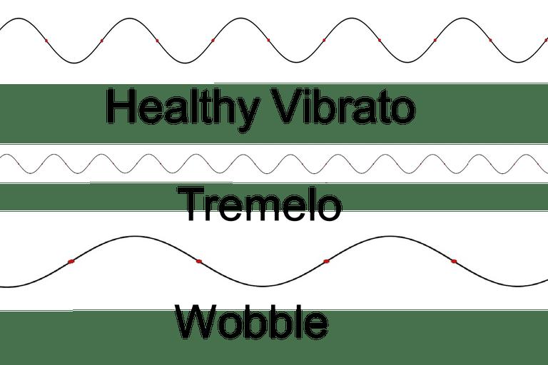 Controlling Vibrato When Singing