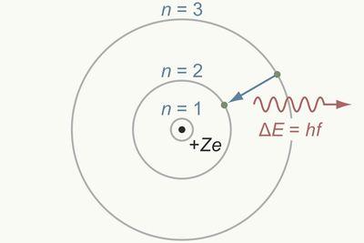 An Atomic Description of Silicon: The Silicon Molecule