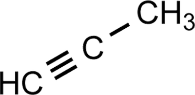 Aliphatic Compound (Chemistry Definition)