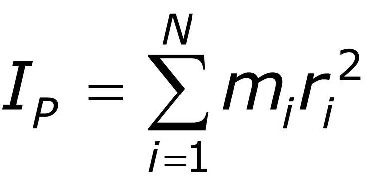 Physics Formulas: Moment of Inertia