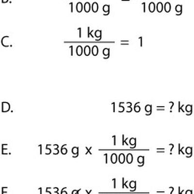 Understand Chemistry Unit Conversions