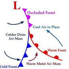 Types Of Rainfall With Diagrams 2010 F150 Wiring Diagram Occluded Fronts In Weather - Definition