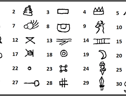 6 Codes and Ciphers to Teach the Grandchildren