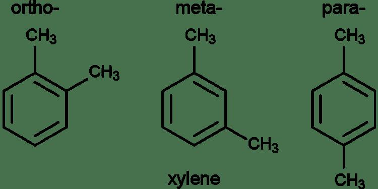 Ortho Meta Para in Organic Chemistry