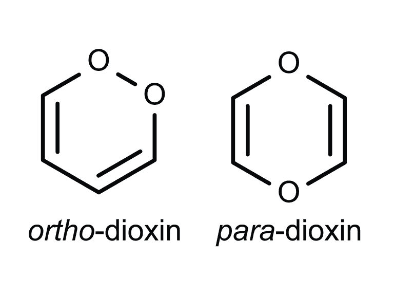 Isomer Definition and Examples in Chemistry