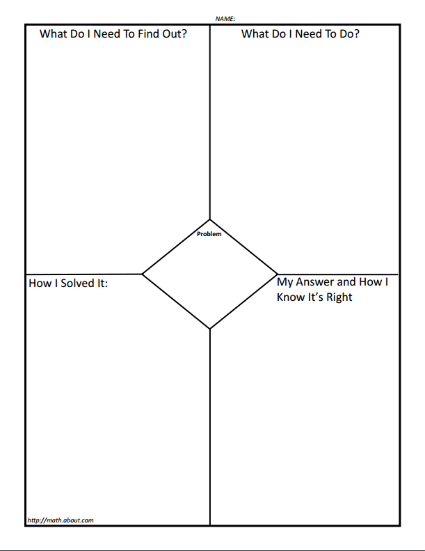 How To Use Graphic Organizers in Math.