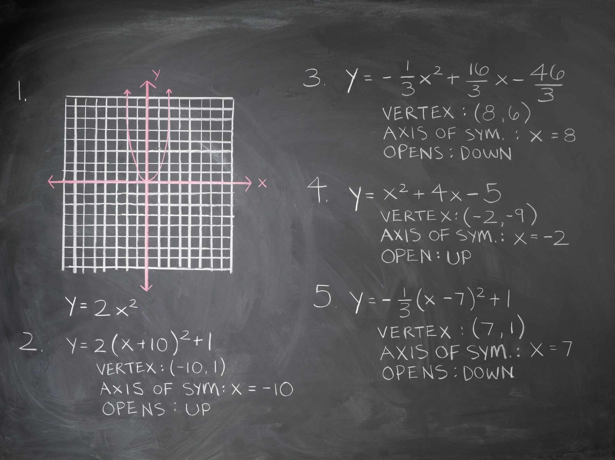 Linear Parent Functions Algebra Help