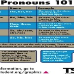 We Trans People Should Not Take Pronouns So Personally!