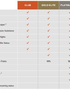 Ihg rewards chart also club has  new top membership level spire elite rh ftnnews
